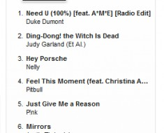 Ding Dong The Witch Is Dead Tops UK iTunes Chart