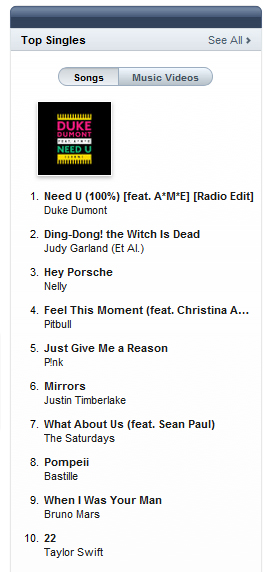 Itunes Chart 100 Uk: Ding Dong The Witch Is Dead Tops UK Charts In Response To Margaret rh:jamspreader.com,Chart
